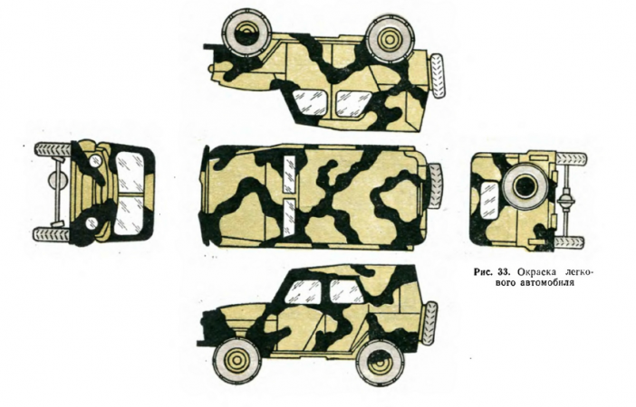 Color scheme of Soviet military vehicles for desert and prairie landscapes